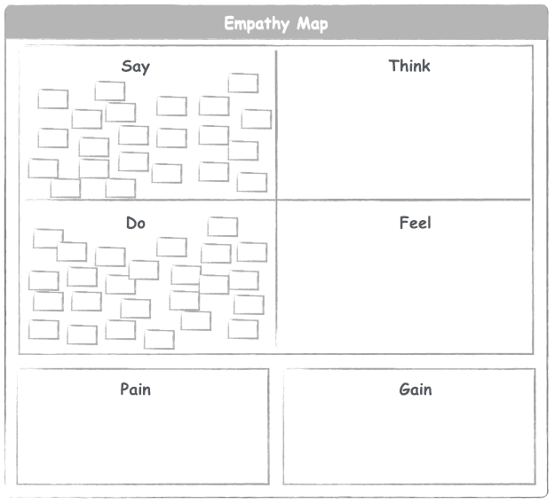 Empathy-Map-3