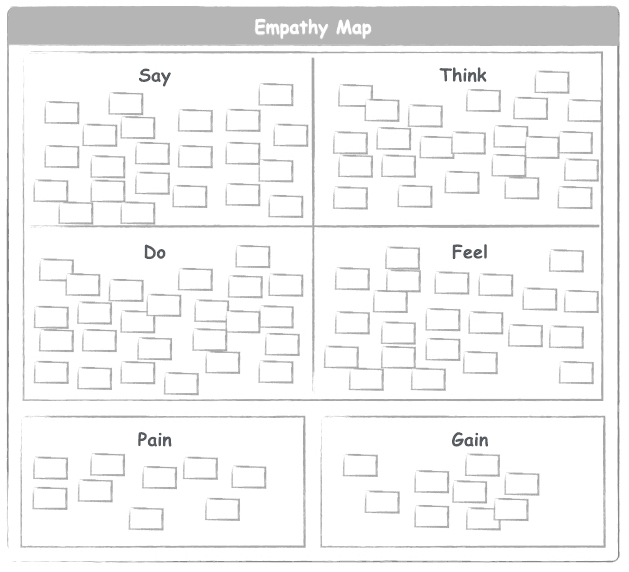 Empathy-Map-5